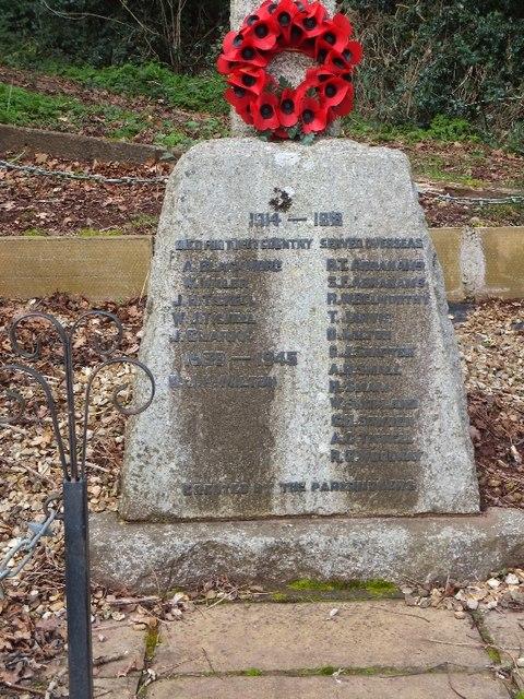 War memorial at Kennel Court