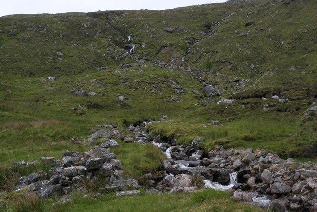 Side stream of Allt Breabaig