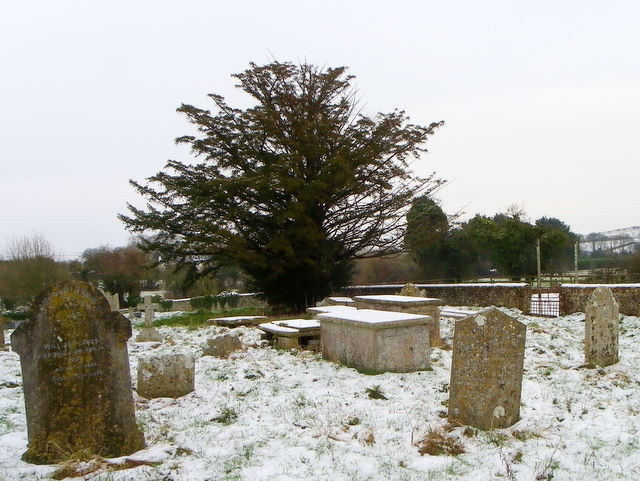 Churchyard, All Saints Church