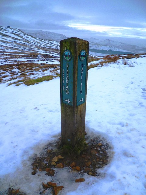 Signpost at the Crossroads