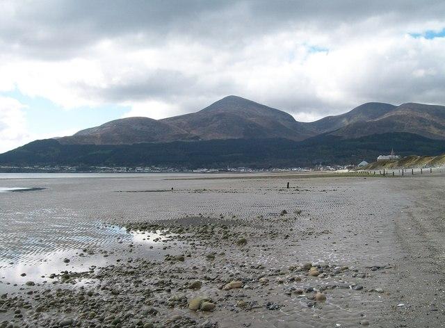 Rippled sand on Murlough Beach