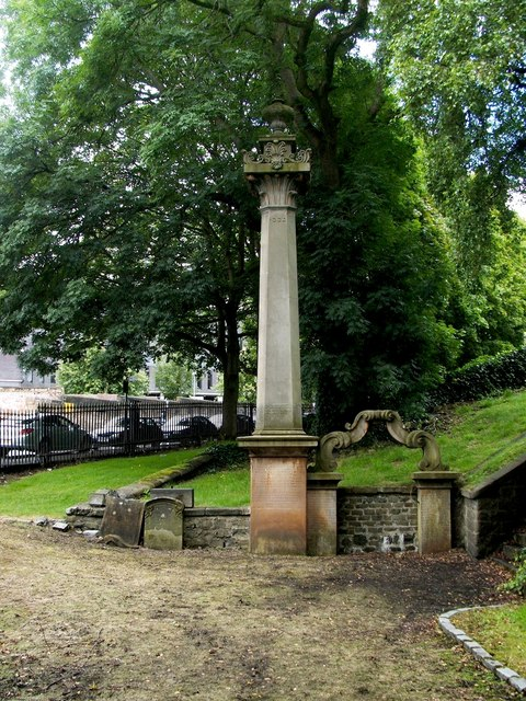 Glasgow Necropolis: the Jewish burial ground