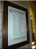SY7699 : St Martin, Cheselbourne: Roll of Honour by Basher Eyre