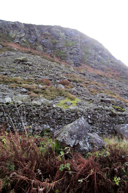 Former quarry on the edge of Lowscales bank