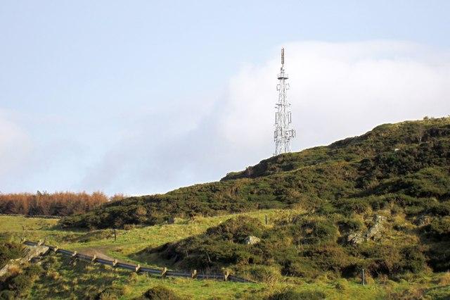 Access to Millom ParkTransmitter