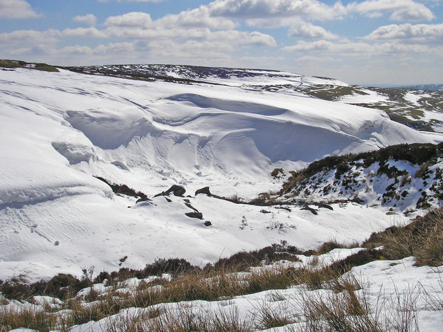 Swarth Gill in the snow