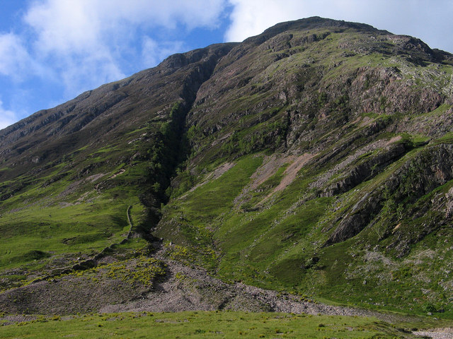 Scree fan at foot of Clachaig Gully