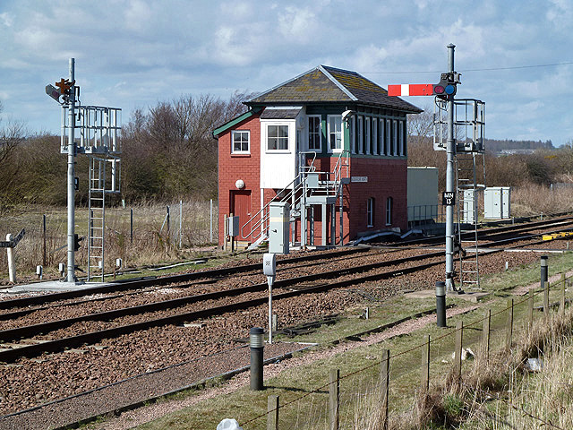 Montrose North Signal Box