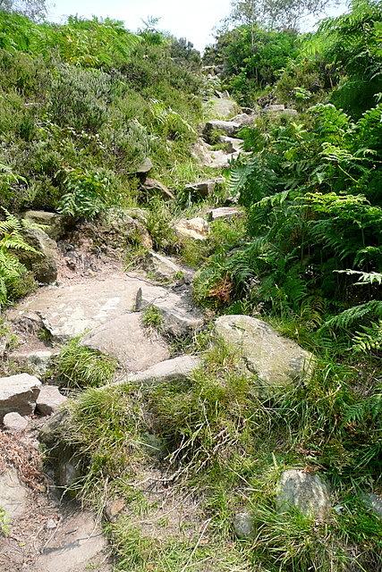Route to Birchen Edge