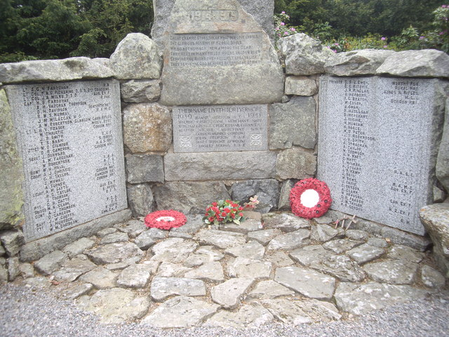 The inscriptions on Torphins War Memorial