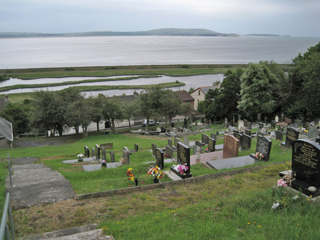 Burial ground, Holy Trinity Church, Pwll