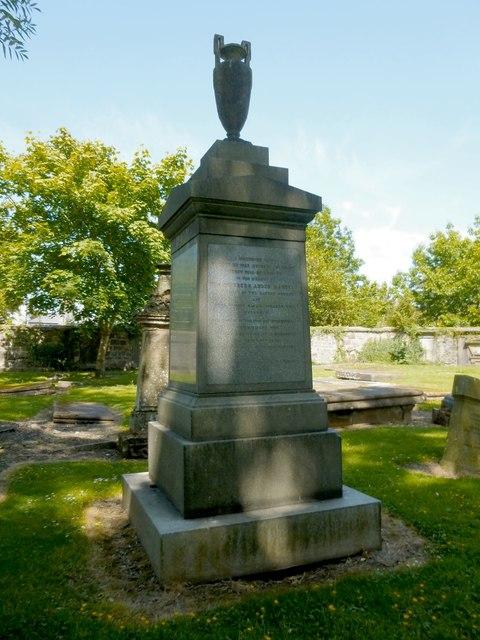 Memorial to Angus McBean