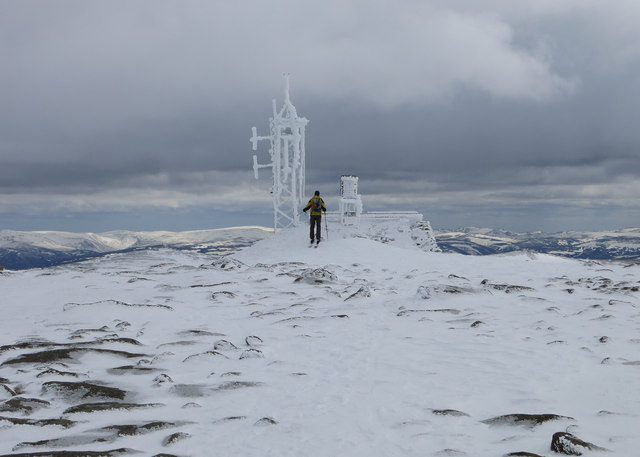 Cairngorm weather station