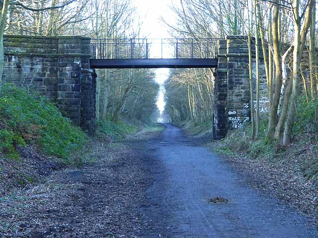 Consett and Sunderland Railway Path at Beamish