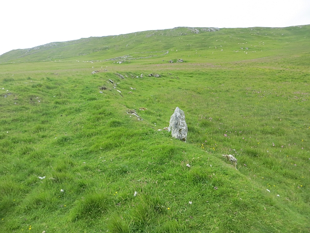 Old boundary, Uriesetter
