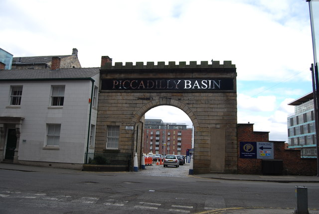 Archway to Piccadilly Basin