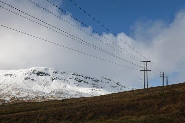Power lines, Learg nan Lunn