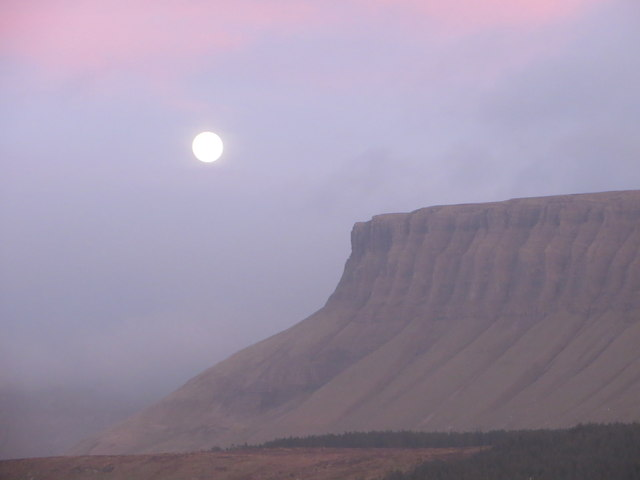Benbulben's Empire Strikes Back..........