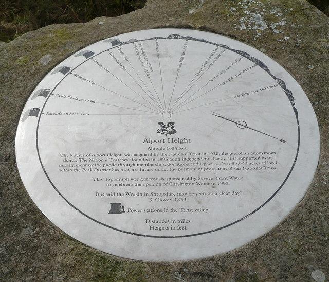 The topograph on Alport Height