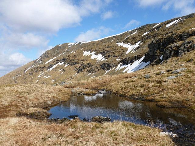 Pool on the Dothaidh-Achaladair bealach
