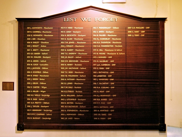 GMP Roll of Honour, Greater Manchester Police Museum