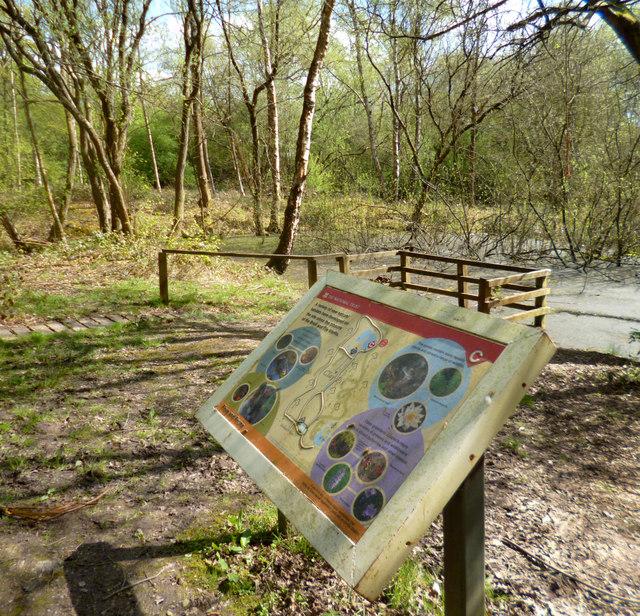 Nature Reserve Notice