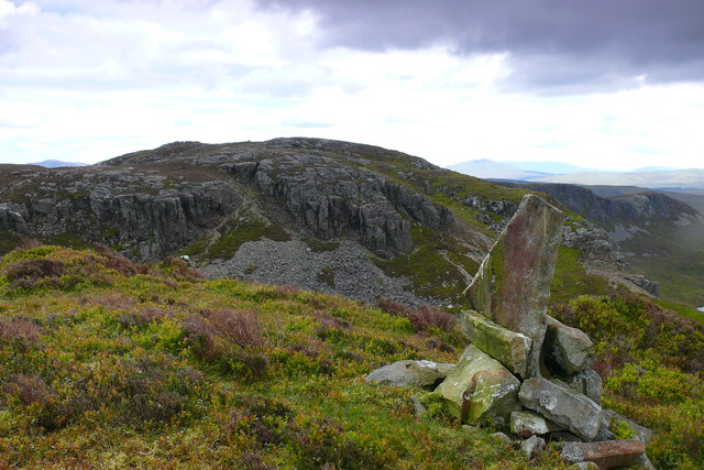Copa'r Clochdy / Summit of Y Clochdy
