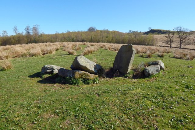 Duntreath Standing Stones
