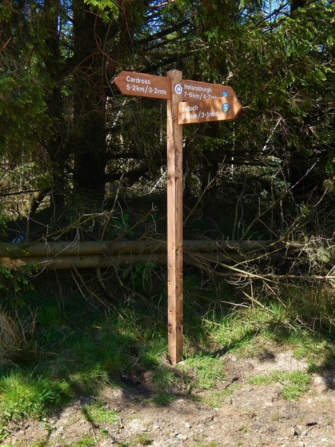 Signpost on Darleith Muir