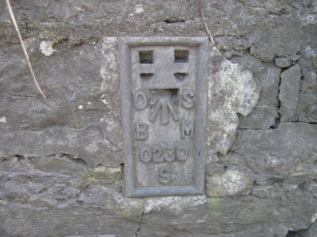 Ordnance Survey Flush Bracket S0230
