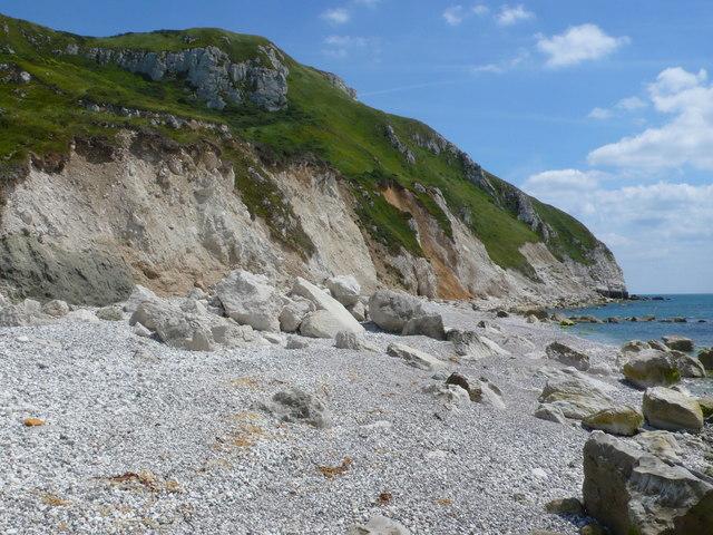 Beach Below White Nothe