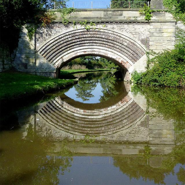 Salt Bridge, Staffordshire