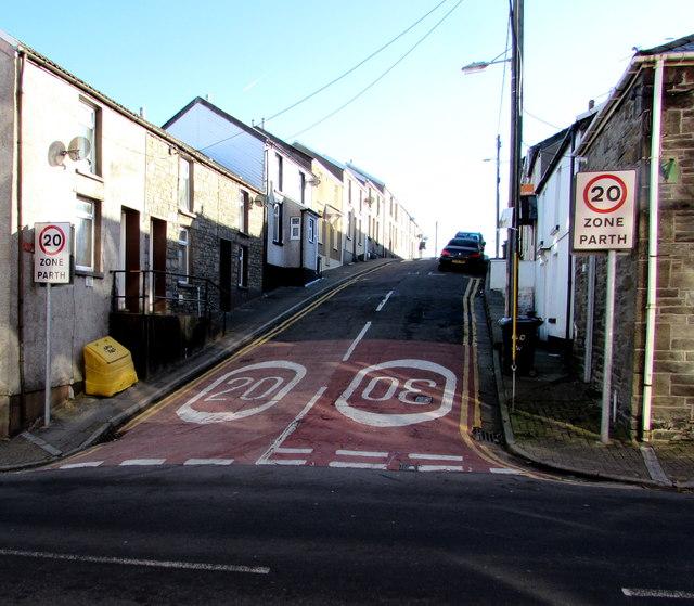 Dumfries Street, Aberdare