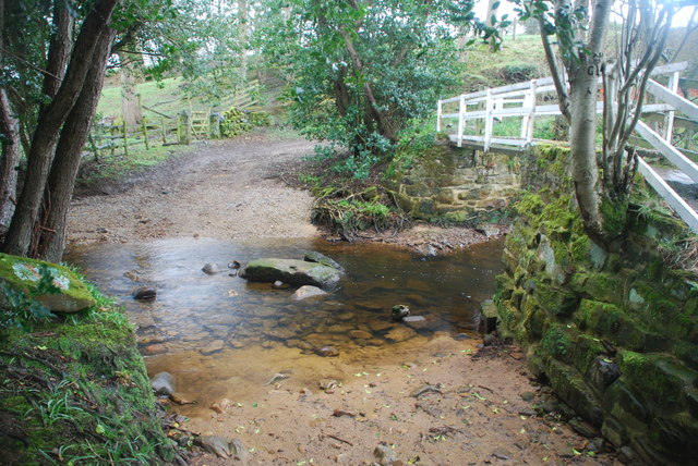 Ford at Belford