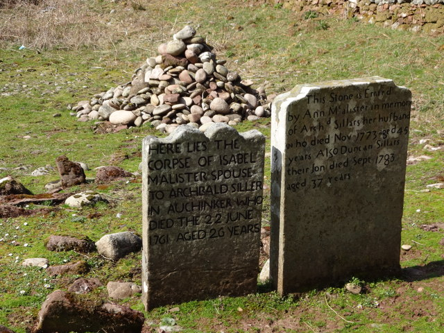 Machrie Cemetery