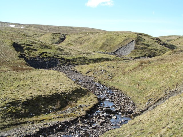 Harwood Beck