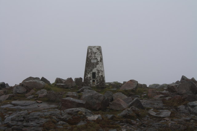 Cairn Table trig