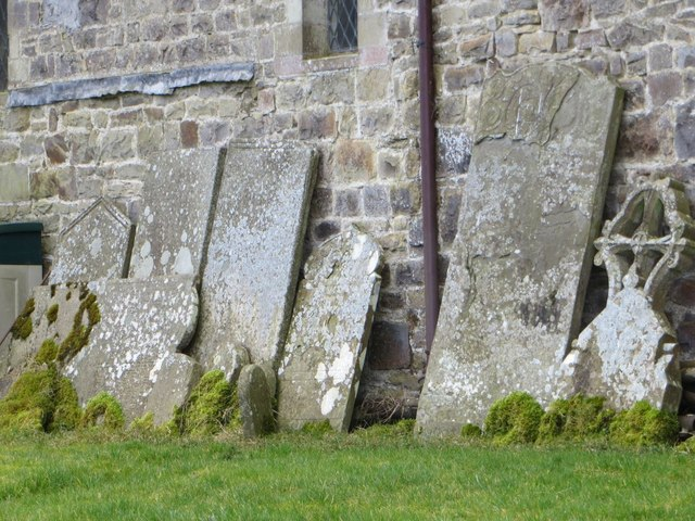 Headstones by the Church