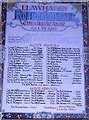 SN0717 : Llanwhaden Church - Roll of Honour WWI by welshbabe