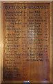 TG5003 : St Nicholas, Bradwell - Rectors board by John Salmon