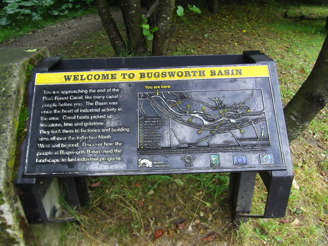 Welcome to Bugsworth Basin