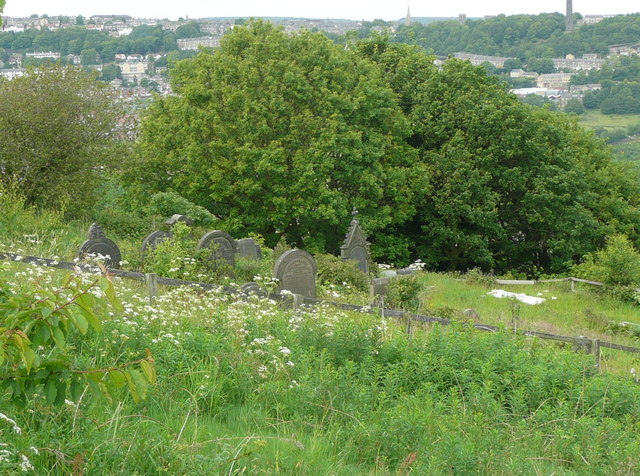 The Mount Pleasant graveyard, Norland