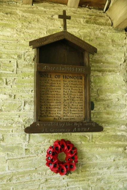 Roll of Honour at St Cewydd