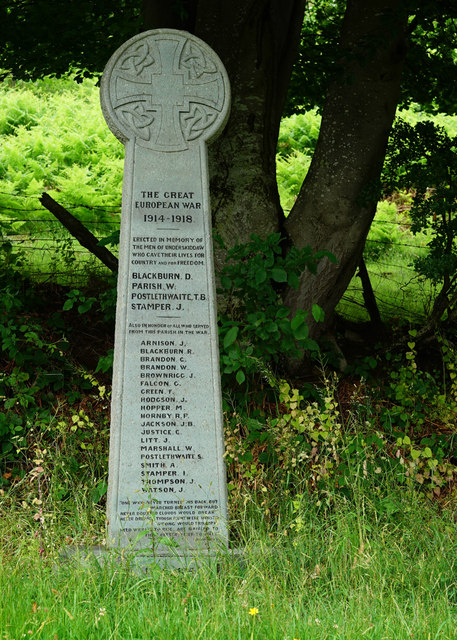 Underskiddaw War Memorial