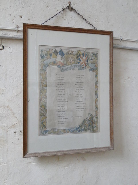 Wiggenhall St. Mary the Virgin Roll of Honour