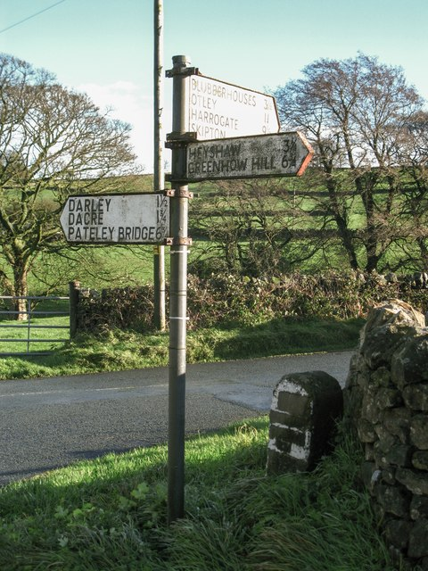 Signpost and Guide Stone