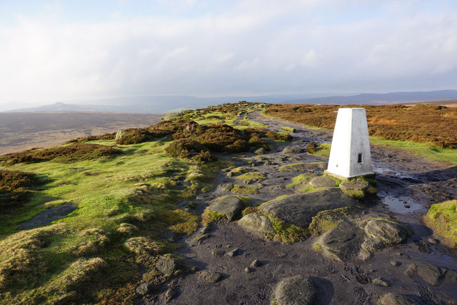 Trig point on High Neb