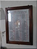 TQ5203 : St Andrew, Alfriston: Great War enrolment list by Basher Eyre