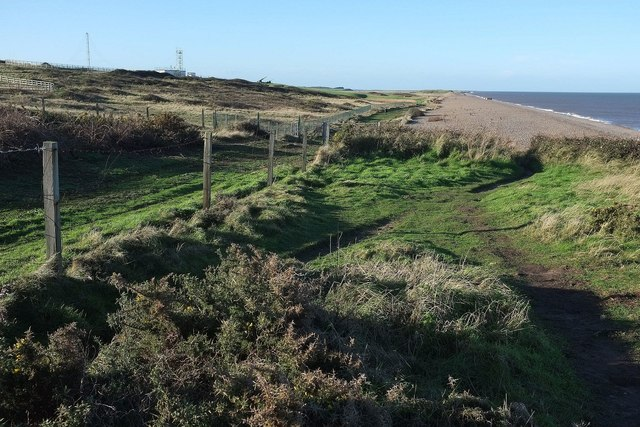 Coast path past Muckleburgh Military Collection