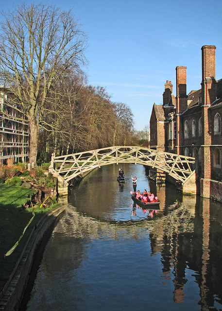 Bank collapse and The Mathematical Bridge